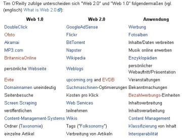 web2001