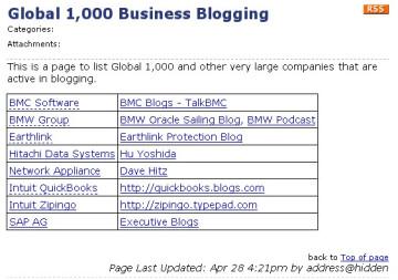 Global1000